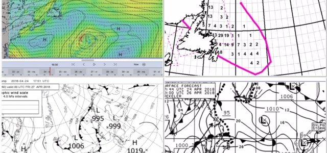 Gestructureerde weeranalyse